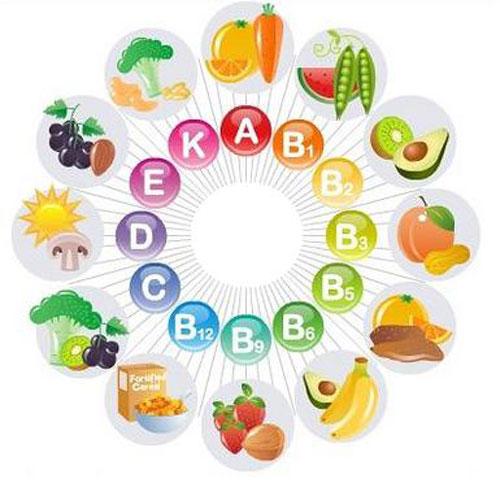 7-loai-vitamin-va-khoang-chat-