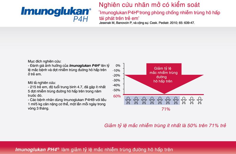 Imunoglukan giảm hiệu quả tỷ lệ mắc nhiễm trùng đường hô hấp trên ở trẻ nhỏ